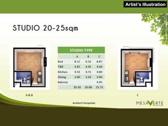 Studio Floor Area Specifications